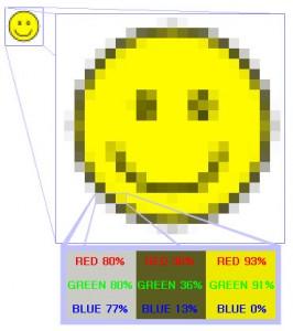 Primer rasterske grafike